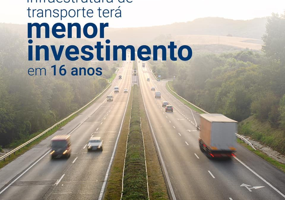 Investimento para infraestrutura de transporte em 2020 será o menor em 16 anos